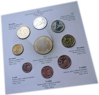 Oběhové mince Slovinsko 2009 Unc. - 2